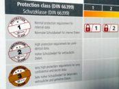 Darstellung der Schutzklassen